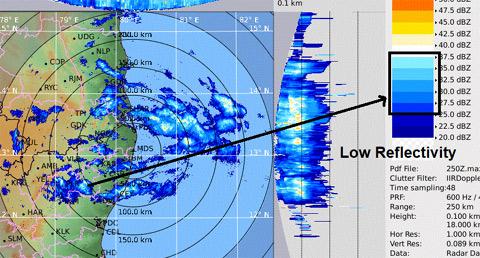 Live Chennai: Chennai Weather, Chennai Rain, Chennai Temperature