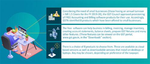 Live Chennai Free Accounting And Billing Software For Small Tax Payers Free Accounting And Billing Software Gst Software Small Tax Payers Software