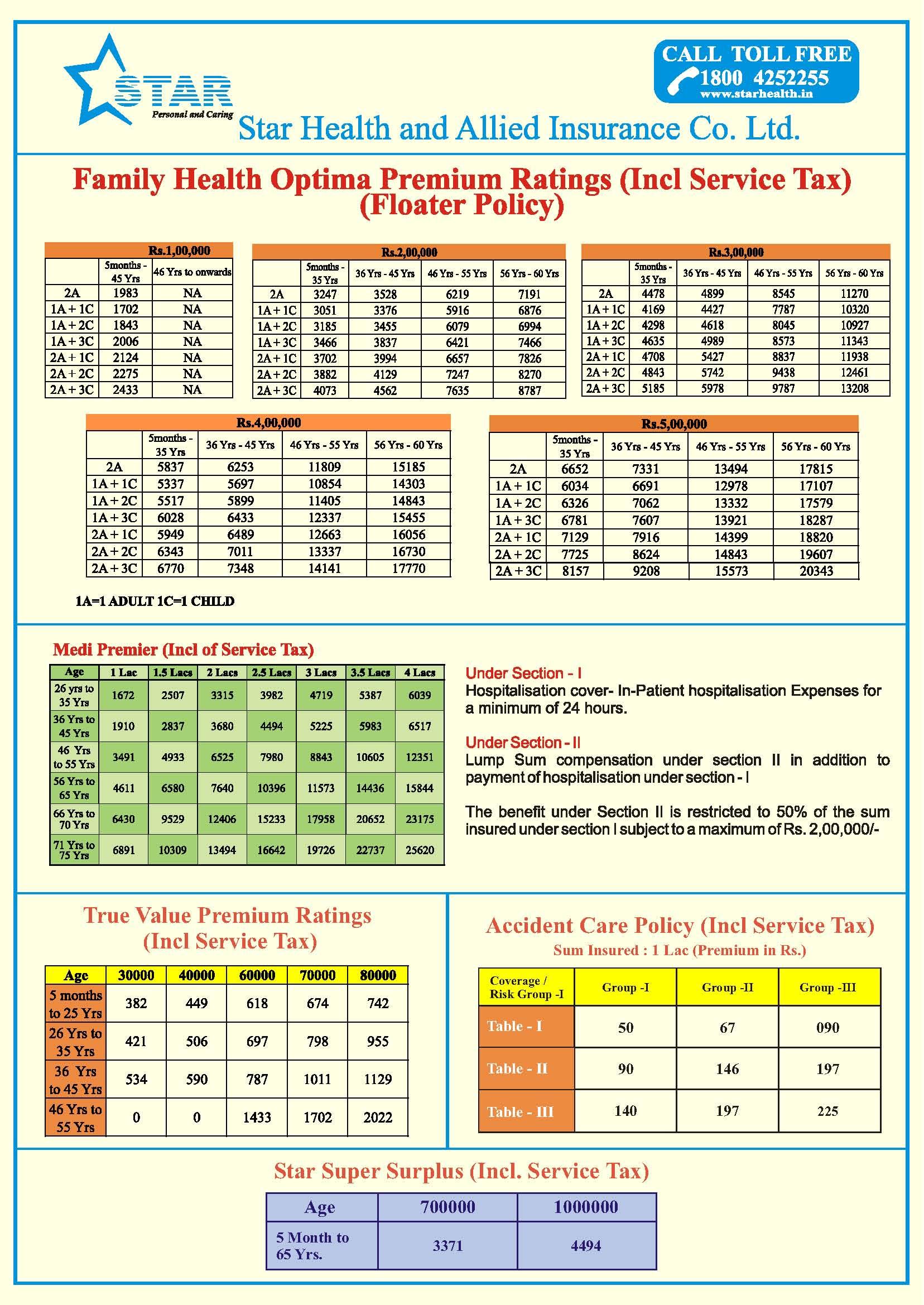 Live Chennai- Star Health and allied insurance, Health ...