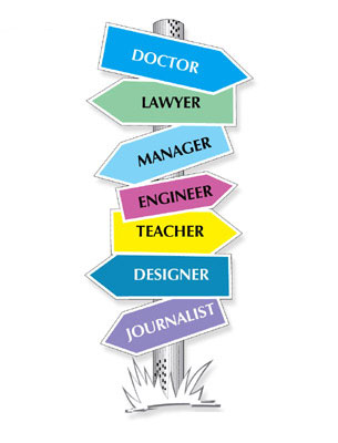 Career Mapping,HR department ,Career planning,Competency designing on