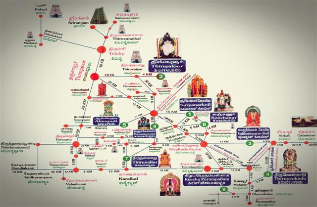 Live Chennai Navagraha Temples In Tamilnadu Navagraha