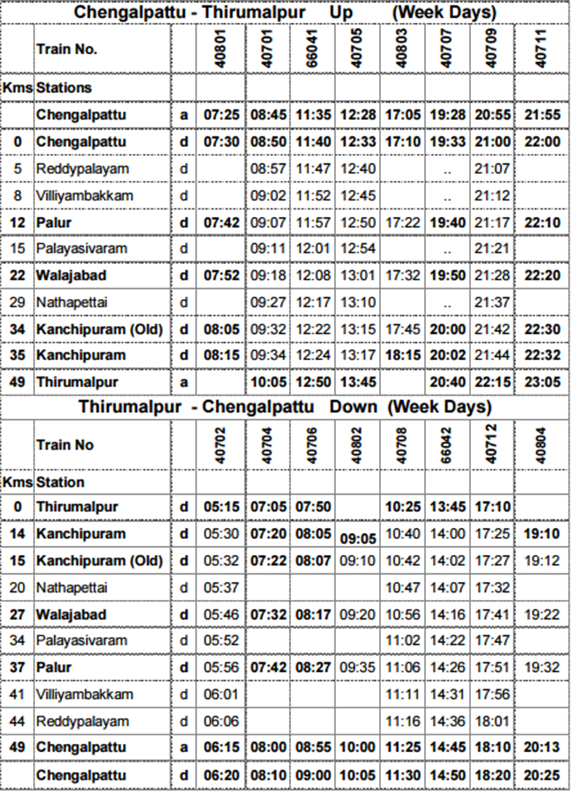 Weekday Train Timings, Tirumalpur Weekday Train Timings